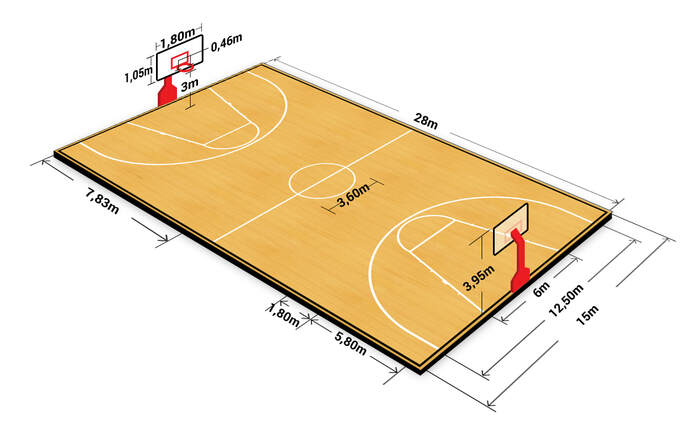 Basketball Court Dimensions And Surface Types
